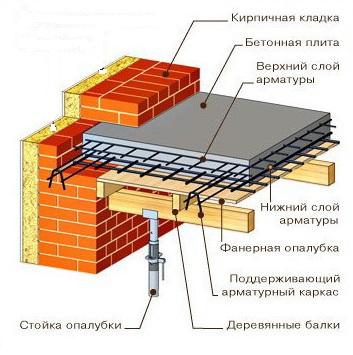 Газовая плита гефест ремонт запчасти