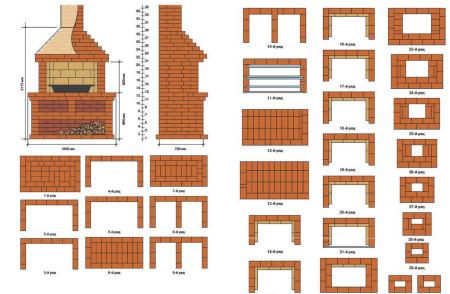 Раскладка кирпичей для строительства барбекю теплодар электрокамины екатеринбург