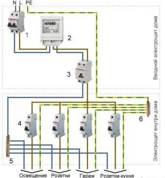 Электричество в своем доме схемы электроснабжение спортзала